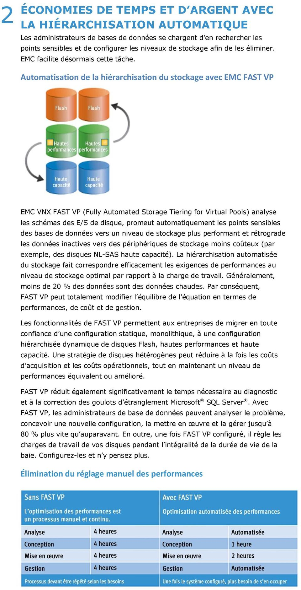 Automatisation de la hiérarchisation du stockage avec EMC FAST VP EMC VNX FAST VP (Fully Automated Storage Tiering for Virtual Pools) analyse les schémas des E/S de disque, promeut automatiquement