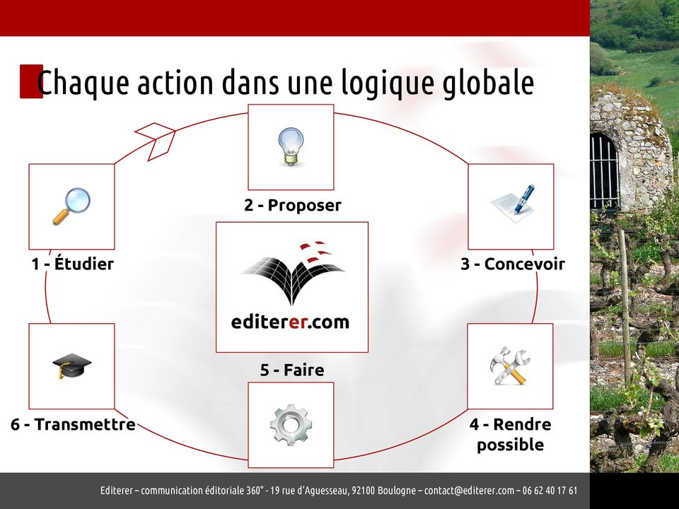 Rendre possible Editerer communication éditoriale 360-19