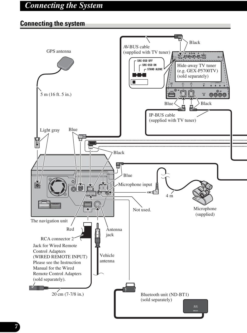 Stupendous Pioneer Avic Z2 Wiring Diagram Wiring Diagram Wiring 101 Capemaxxcnl