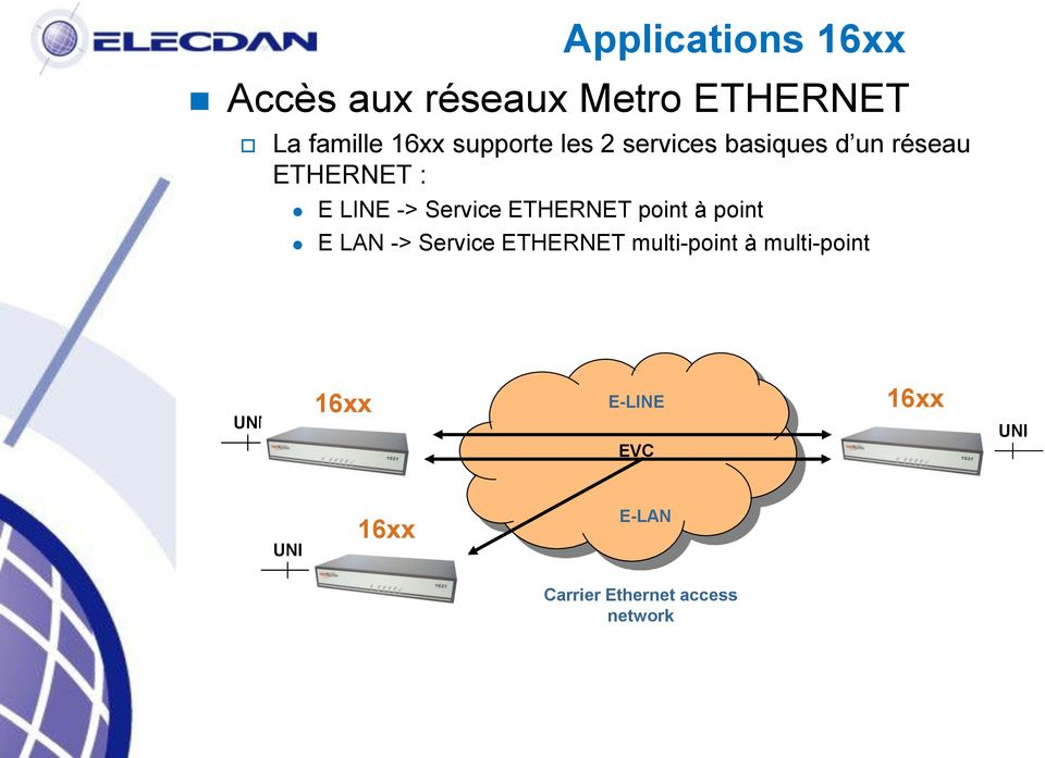 Service ETHERNET point à point E LAN -> Service ETHERNET multi-point à