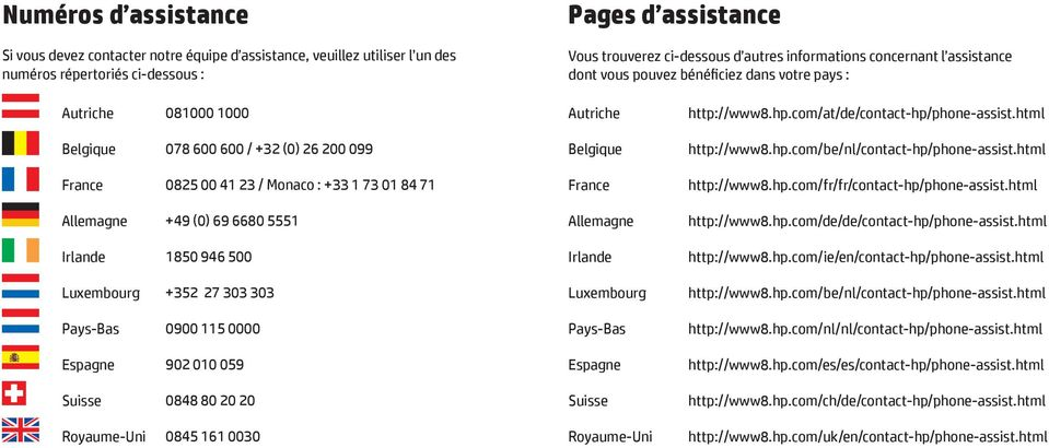 html Belgique 078 600 600 / +32 (0) 26 200 099 Belgique http://www8.hp.com/be/nl/contact-hp/phone-assist.html France 0825 00 41 23 / Monaco : +33 1 73 01 84 71 France http://www8.hp.com/fr/fr/contact-hp/phone-assist.