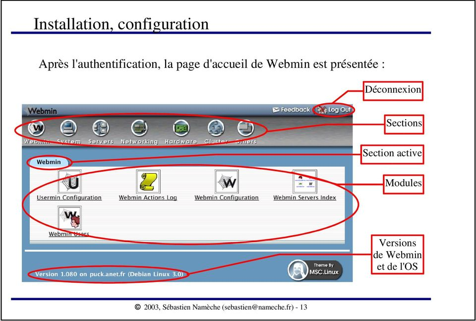 Sections Section active Modules Versions de Webmin et