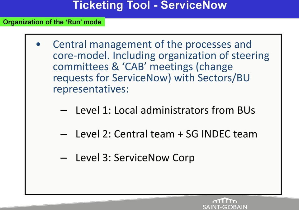 Including organization of steering committees & CAB meetings (change requests for
