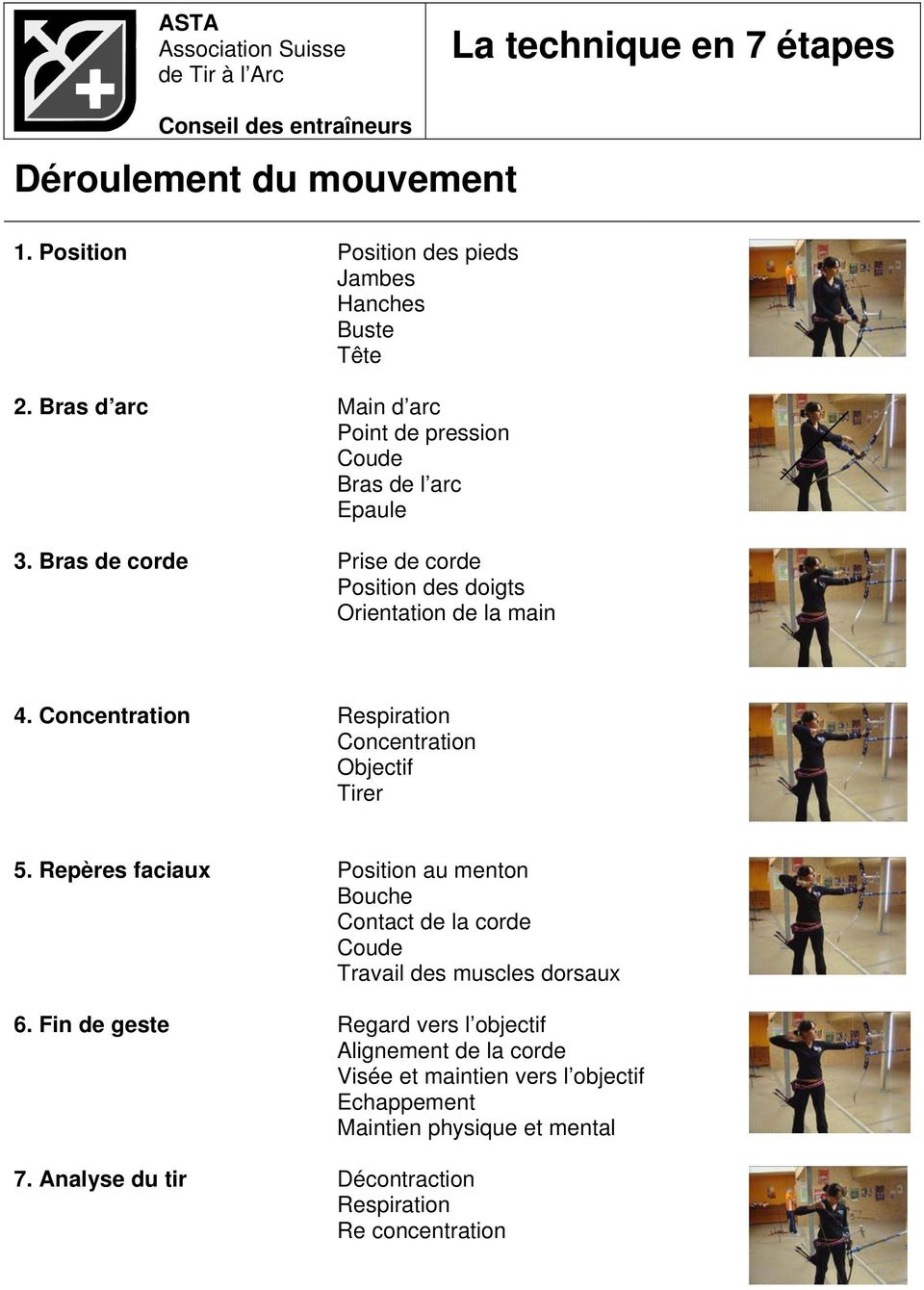 Concentration Respiration Concentration Objectif Tirer 5.
