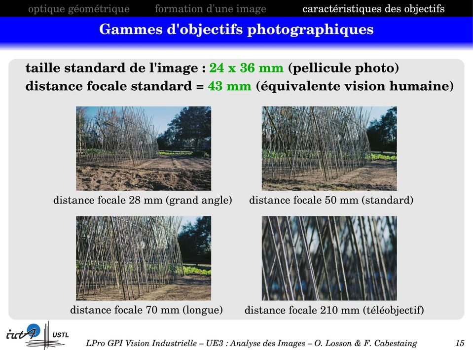 humaine) distance focale 28 mm (grand angle) distance focale 70 mm