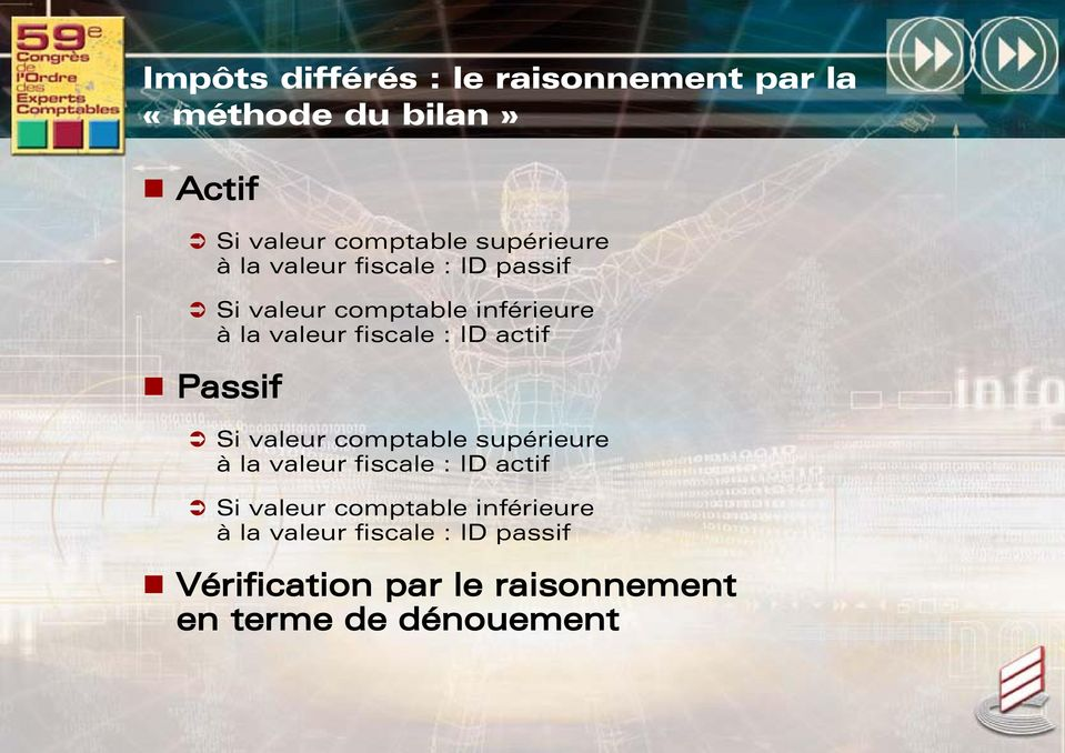 : ID actif Passif Si valeur comptable supérieure à la valeur fiscale : ID actif Si valeur