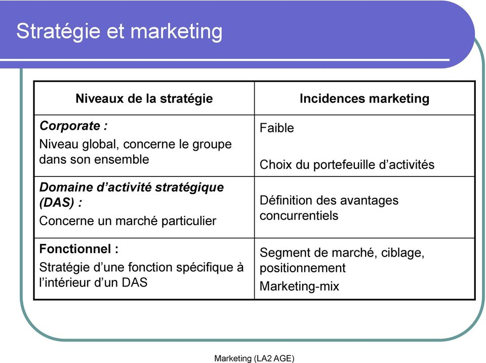Le Marketing Strategique Pdf