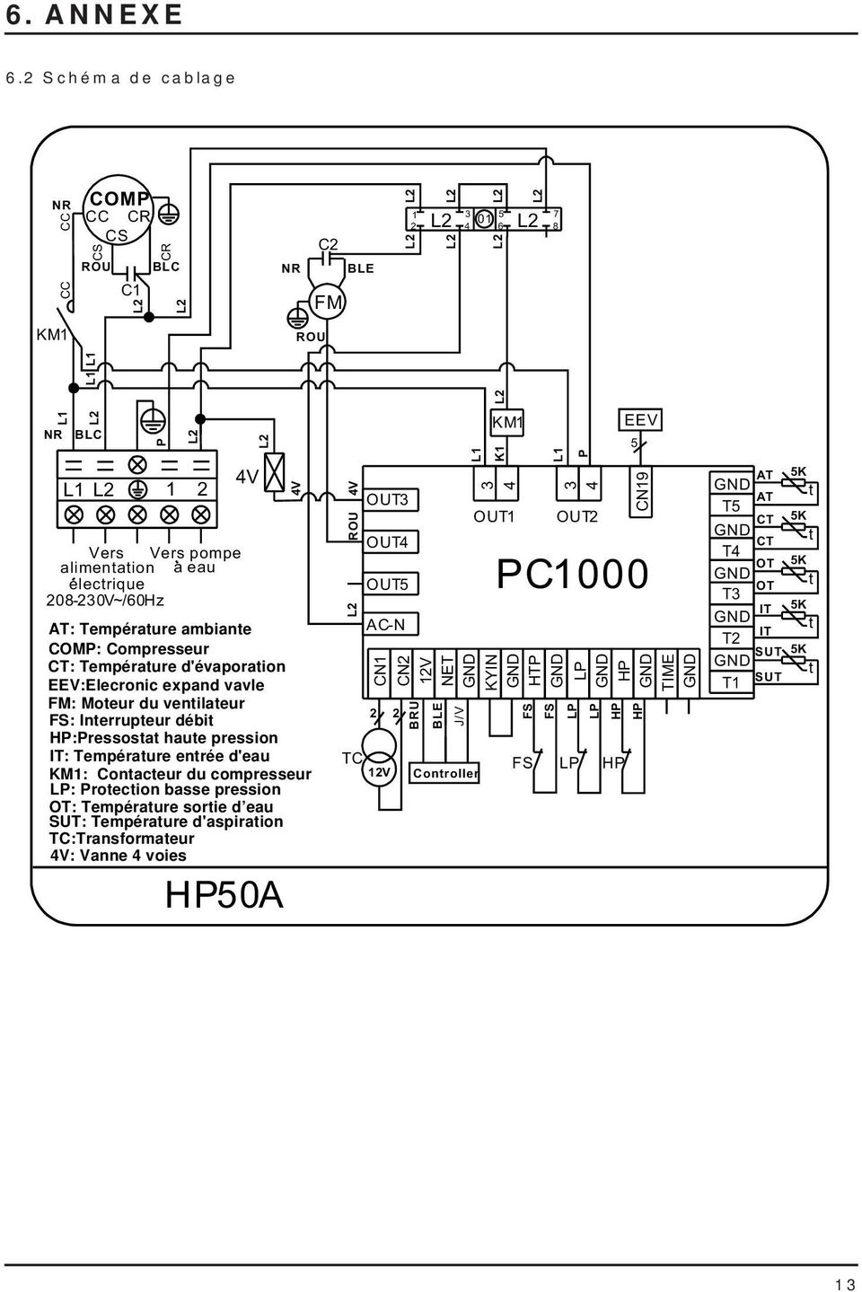 Honda Cr 85 Schema Cablage Auto Electrical Wiring Diagram Opel Astra G Pdf Thermopompe Pour Piscine Manuel D U0026 39 Instructions Et