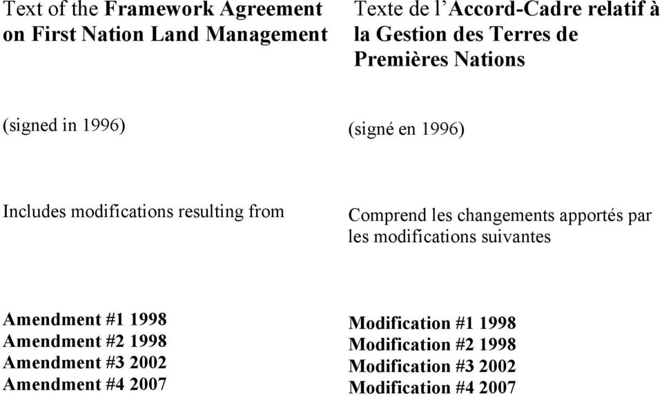 changements apportés par les modifications suivantes Amendment #1 1998 Amendment #2 1998 Amendment #3