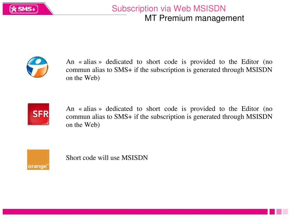 MSISDN on the Web) An «alias» dedicated to short code is  MSISDN on the Web) Short code