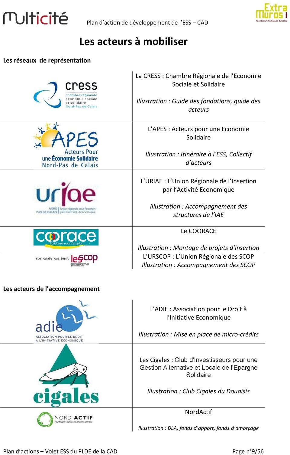 : Accompagnement des structures de l IAE Le COORACE Illustration : Montage de projets d insertion L URSCOP : L Union Régionale des SCOP Illustration : Accompagnement des SCOP Les acteurs de l