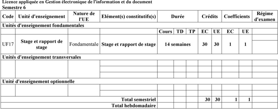 stage Stage et rapport de stage 1 semaines 0 0 1 1
