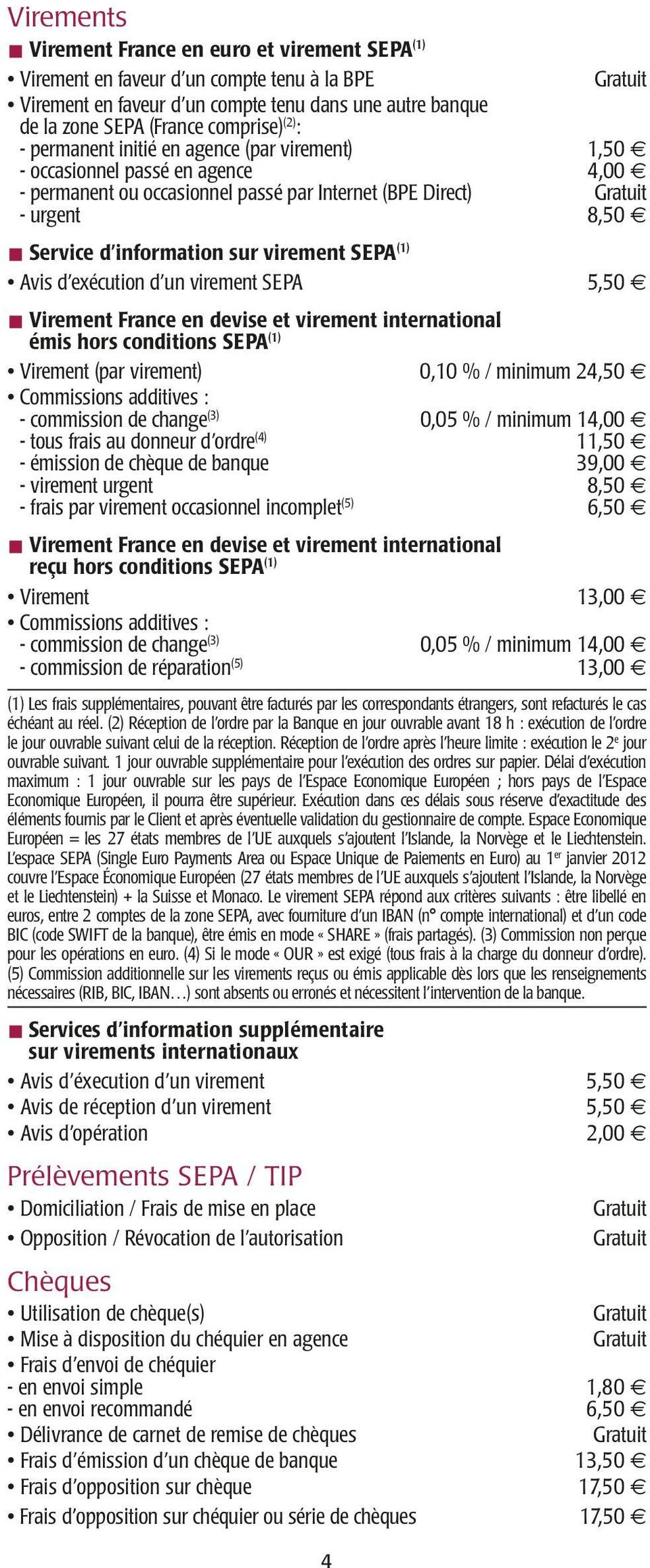 Avis d exécution d un virement SEPA 5,50 Virement France en devise et virement international émis hors conditions SEPA (1) Virement (par virement) 0,10 % / minimum 24,50 Commissions additives : -