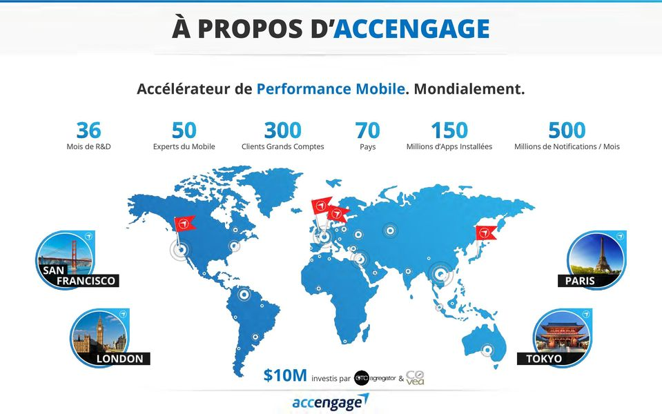 Mois de R&D Experts du Mobile Clients Grands