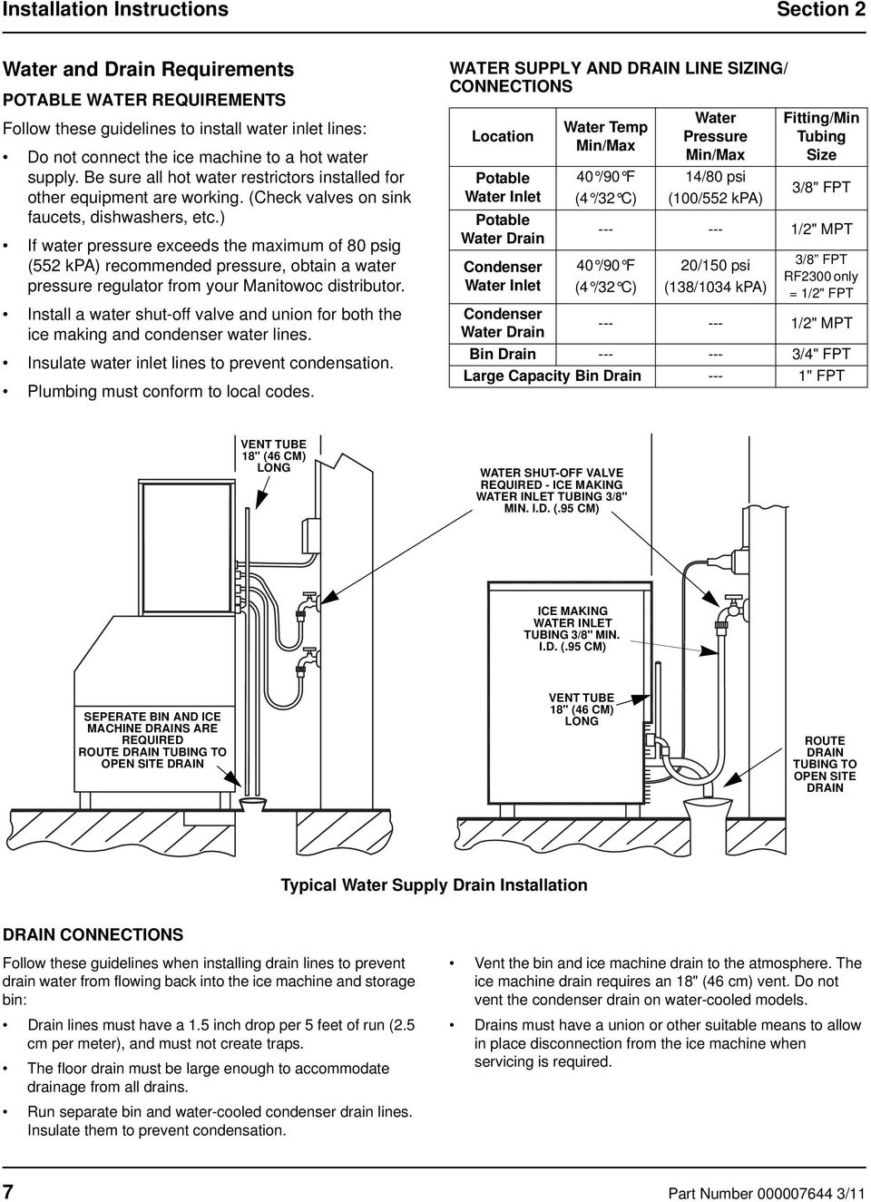 RF Model Flake Ice Machines. Installation, Use & Care Manual - PDF on