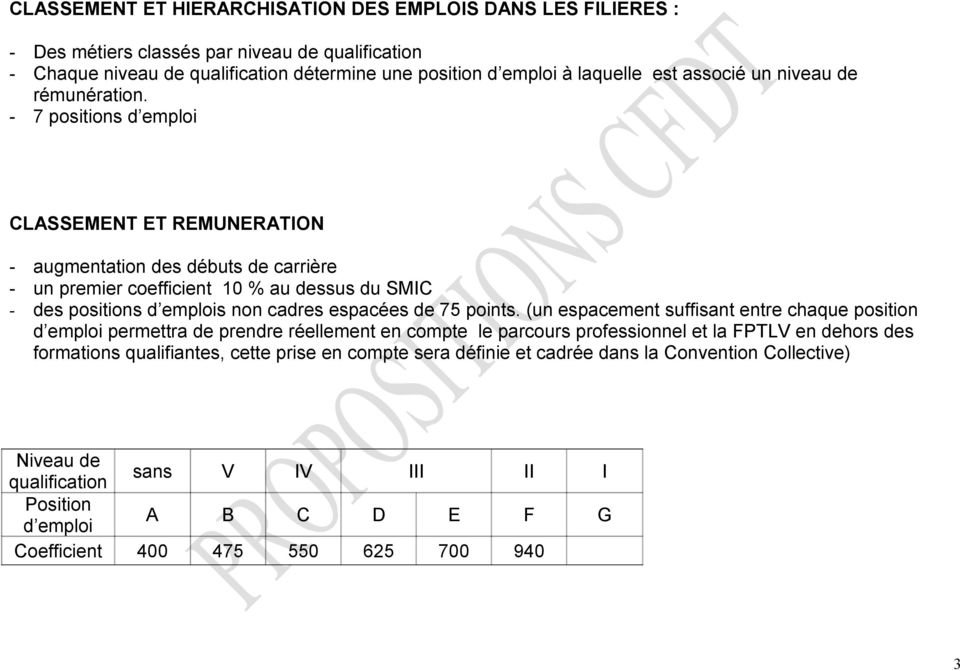 Classification Ccn66 Propositions Cfdt Pdf
