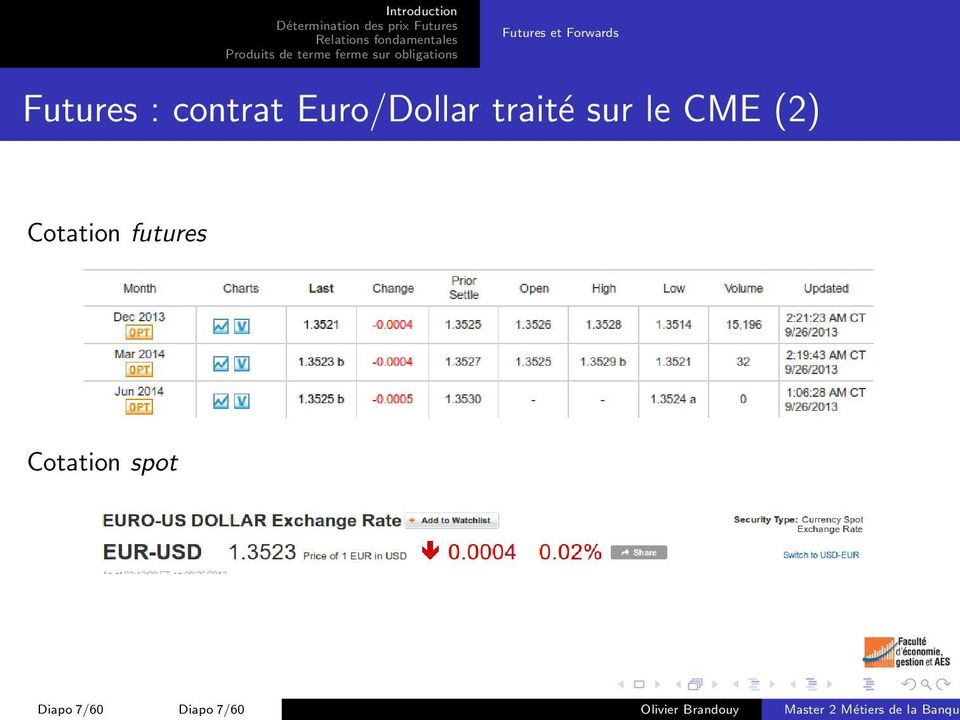 futures Cotation spot Diapo 7/60 Diapo