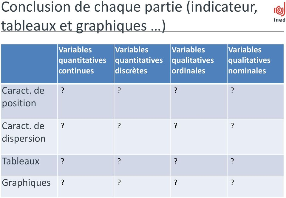 Variables qualitatives ordinales Variables qualitatives nominales