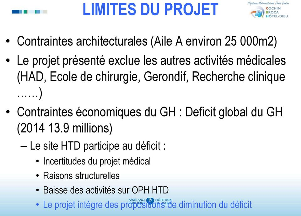 Deficit global du GH (2014 13.