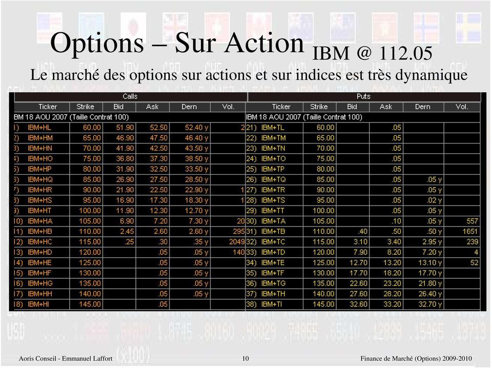 options sur actions et