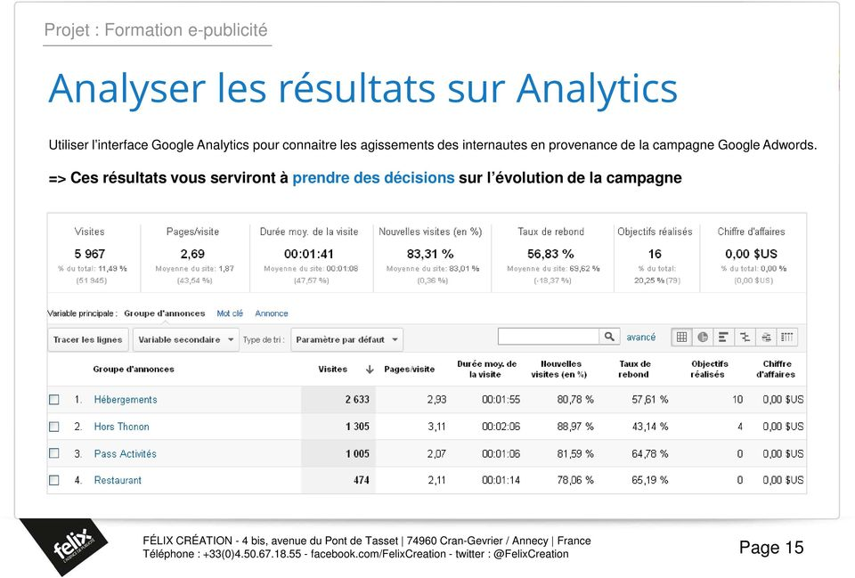 provenance de la campagne Google Adwords.