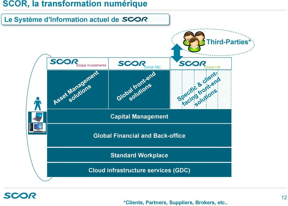 Financial and Back-office Standard Workplace Cloud