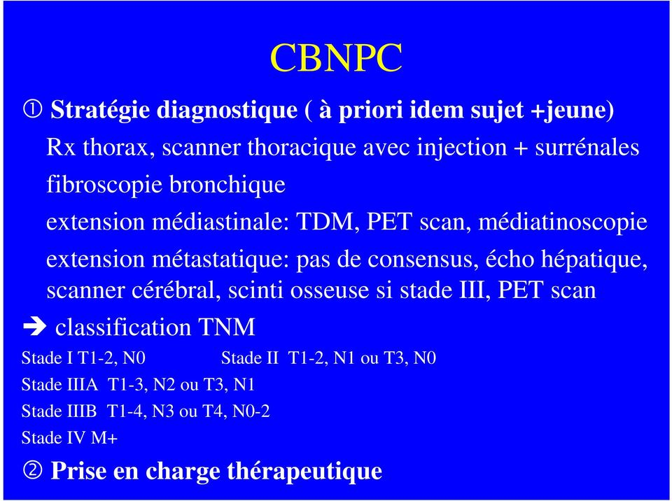 consensus, écho hépatique, scanner cérébral, scinti osseuse si stade III, PET scan classification TNM Stade I T1-2, N0