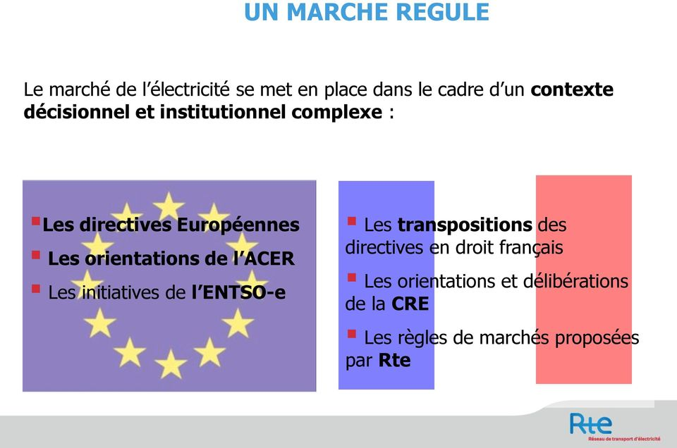 orientations de l ACER Les initiatives de l ENTSO-e Les transpositions des directives