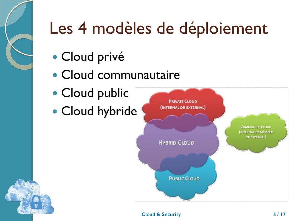 Cloud communautaire Cloud