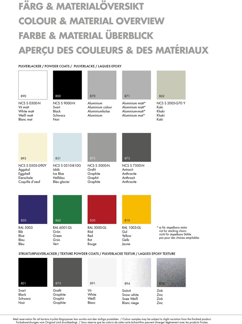 Farg Materialoversikt Colour Material Overview Farbe Material