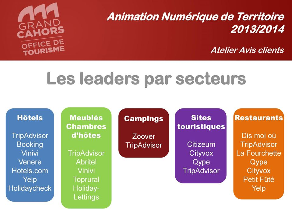 Holiday- Lettings Campings Zoover TripAdvisor Sites touristiques Citizeum Cityvox