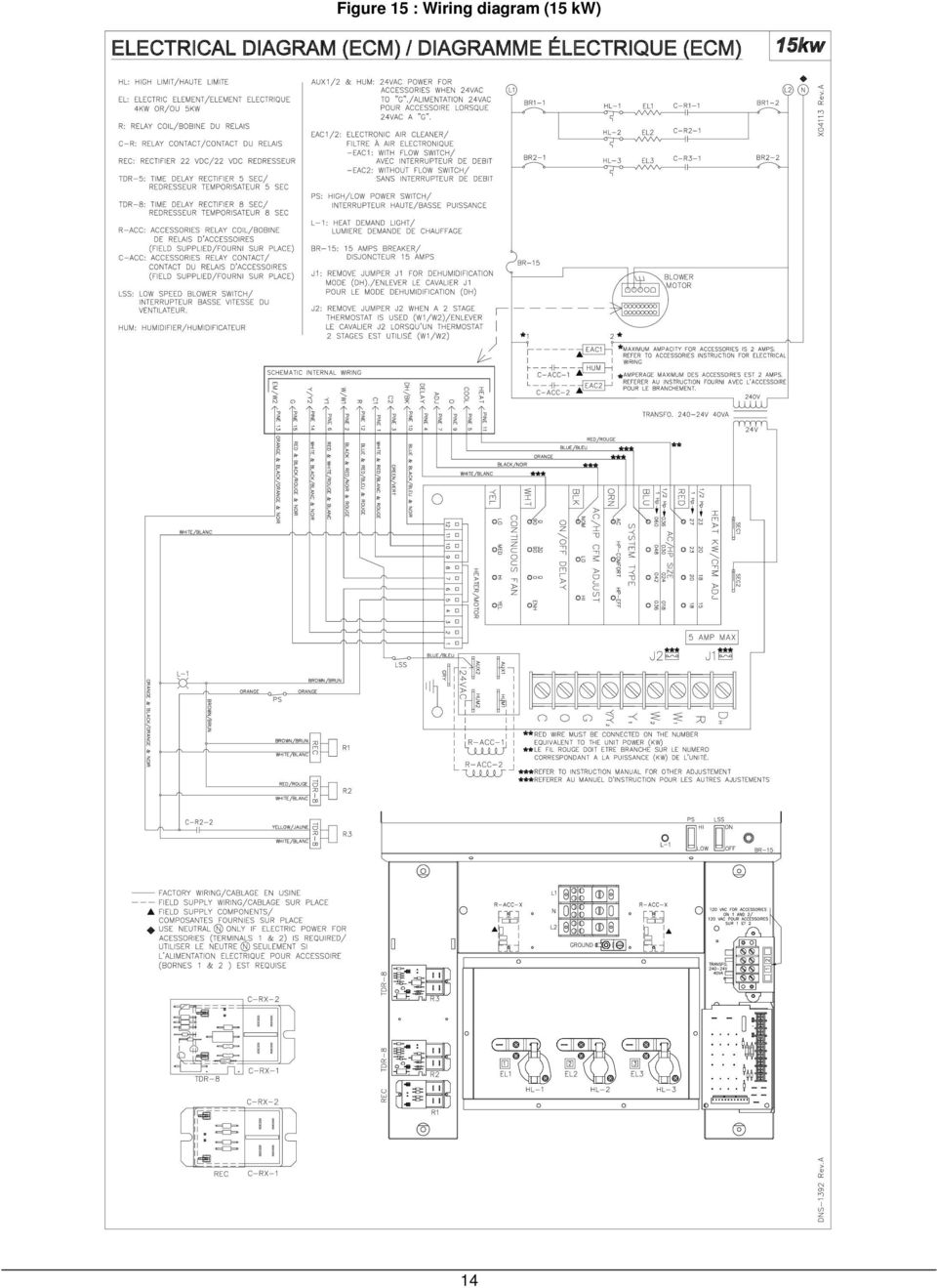 Multi Position Variable Speed Blower Motor Ecm Sup15 E230v1 Sup18 18 Kw Wiring Diagram 15 Figure 16 20