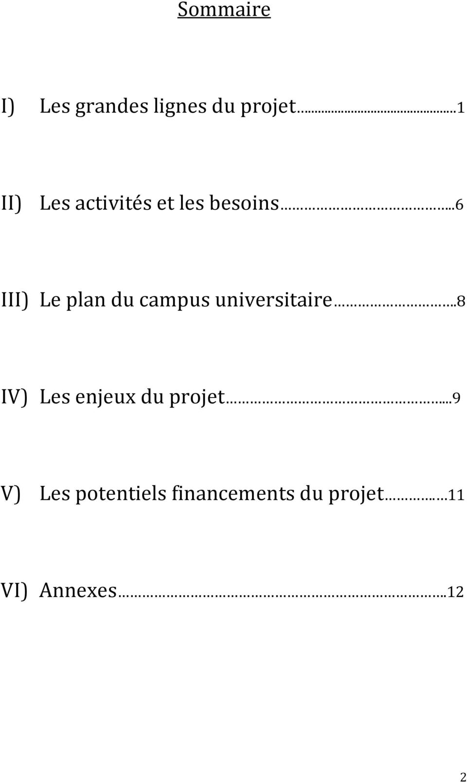 .6 III) Le plan du campus universitaire.