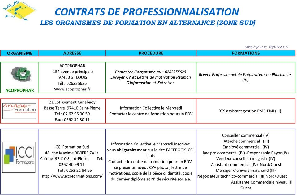 Contrats De Professionnalisation Pdf Free Download