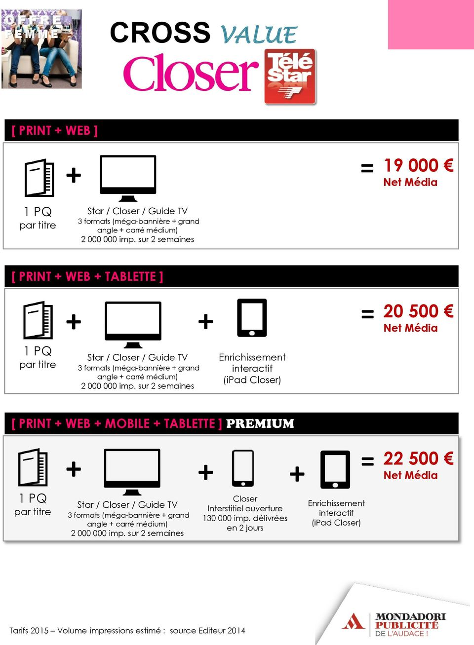 sur 2 semaines Enrichissement interactif (ipad Closer) 20 500 = [ PRINT WEB MOBILE TABLETTE ] par titre Star / Closer / Guide TV 3 formats