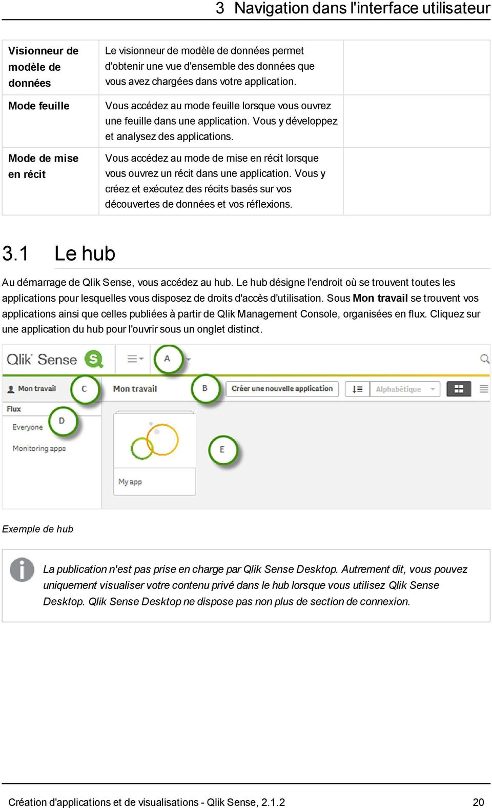 Création d'applications et de visualisations  Qlik Sense