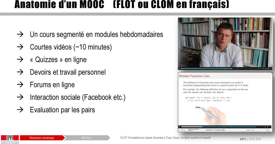 personnel Forums en ligne Interaction sociale (Facebook etc.