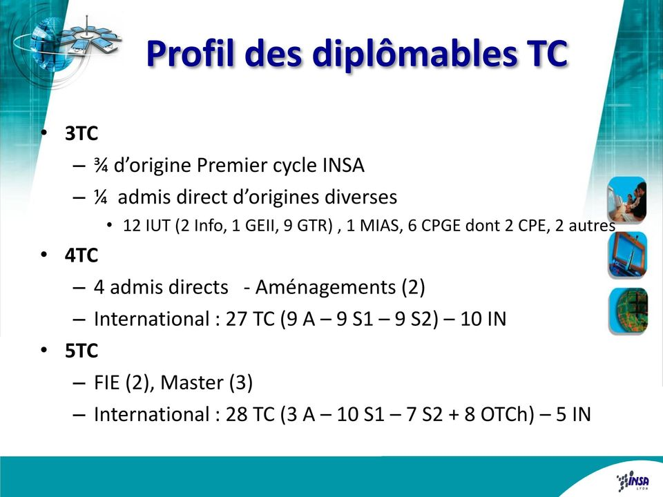 autres 4TC 4 admis directs - Aménagements (2) International : 27 TC (9 A 9 S1 9
