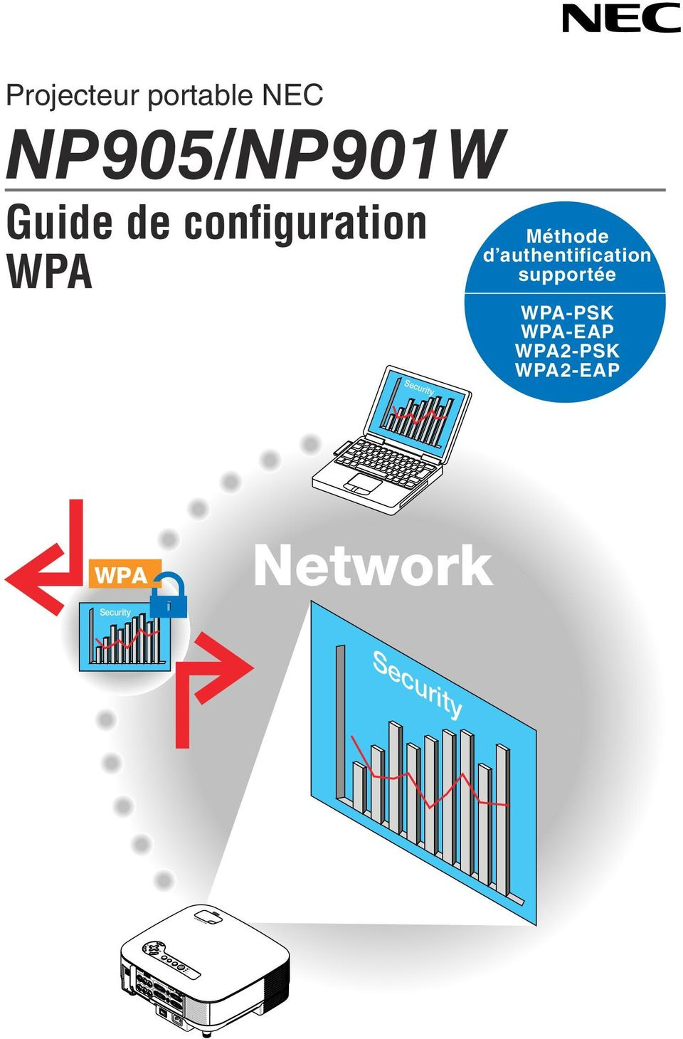 NP905/NP901W Guide de configuration WPA Security Méthode d authentification supportée WPA-PSK WPA-EAP