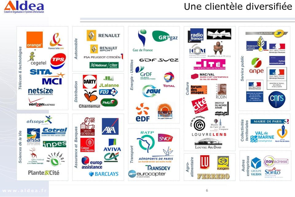 Distribution Télécom & technologies Energie - Utilities