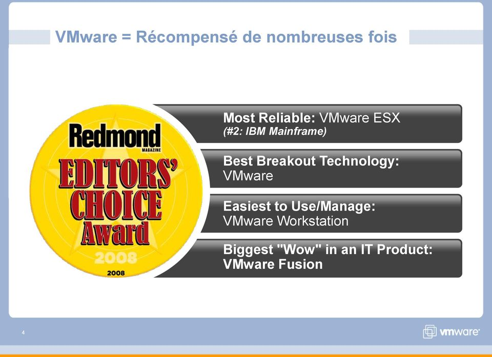 Breakout Technology: VMware Easiest to Use/Manage: