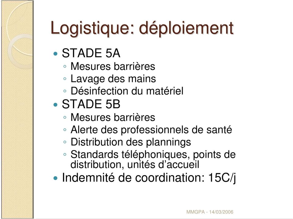 professionnels de santé Distribution des plannings Standards