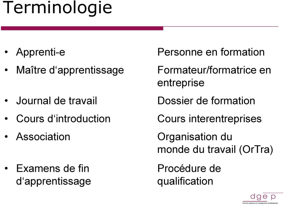 Cours d introduction Cours interentreprises Association Organisation du