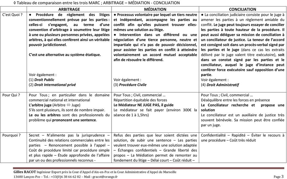 Arbitrage Conciliation Mediation Procedure Participative Pdf Telechargement Gratuit