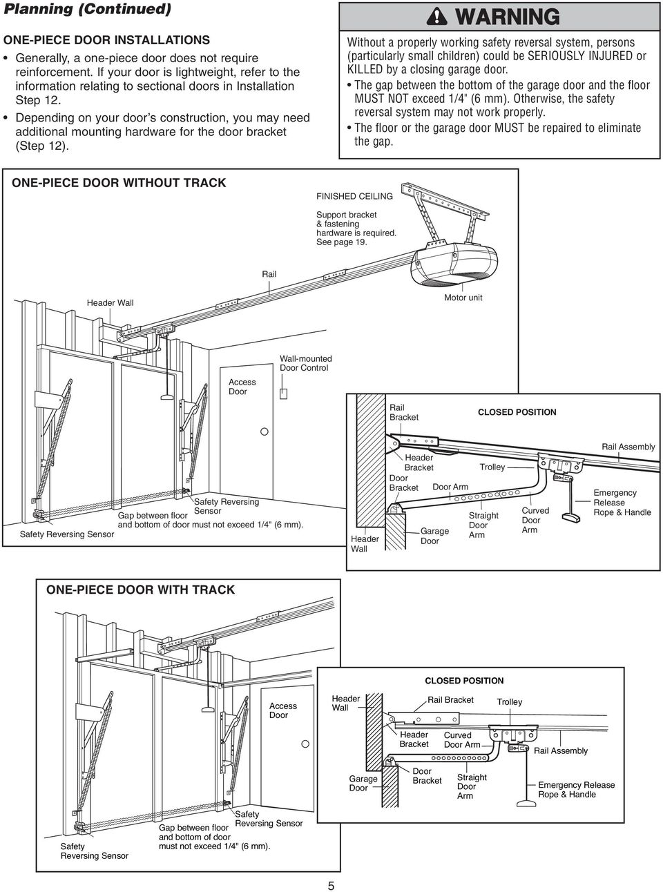 Garage Door Opener Owner S Manual English For Residential Use Only Chamberlain Wiring Diagram Additionally Depending On Your Construction You May Need Additional Mounting Hardware The 6 Carton Inventory