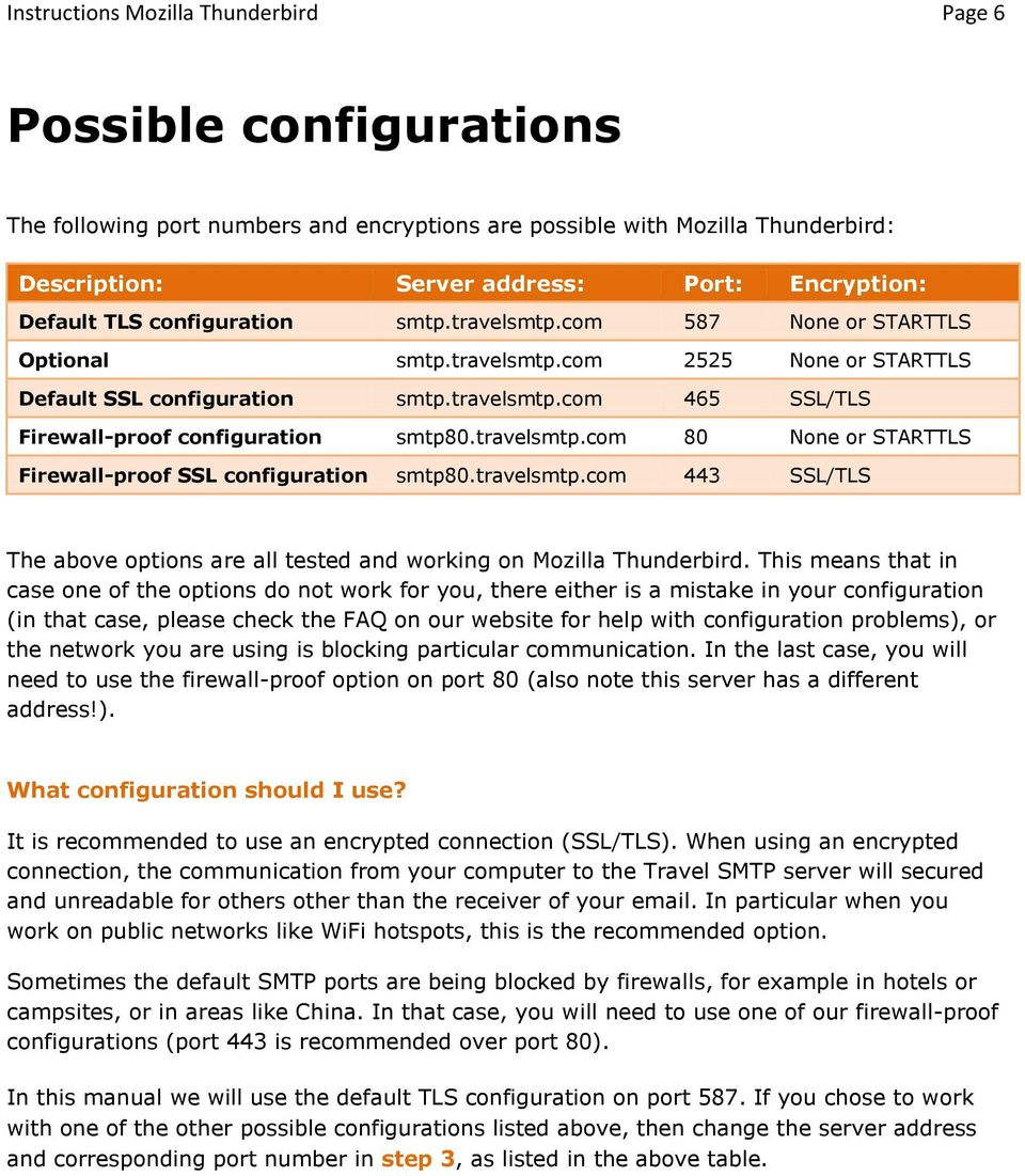 travelsmtp.com 80 None or STARTTLS Firewall-proof SSL configuration smtp80.travelsmtp.com 443 SSL/TLS The above options are all tested and working on Mozilla Thunderbird.