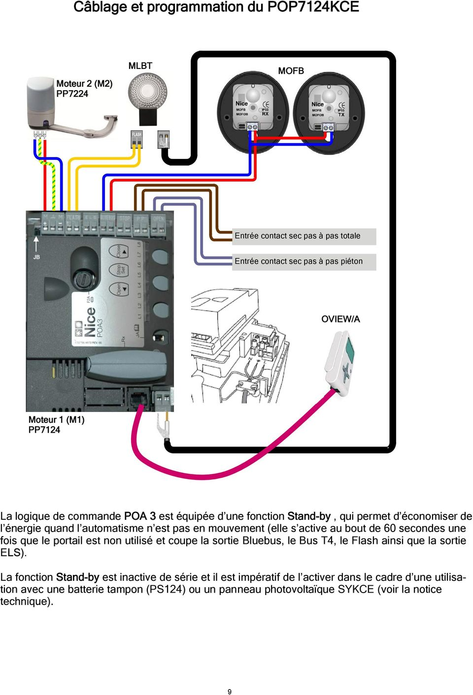 Installation Dun Pop7124kce Pdf