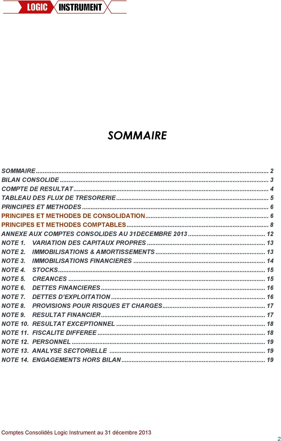 .. 13 NOTE 3. IMMOBILISATIONS FINANCIERES... 14 NOTE 4. STOCKS... 15 NOTE 5. CREANCES... 15 NOTE 6. DETTES FINANCIERES... 16 NOTE 7. DETTES D EXPLOITATION... 16 NOTE 8.