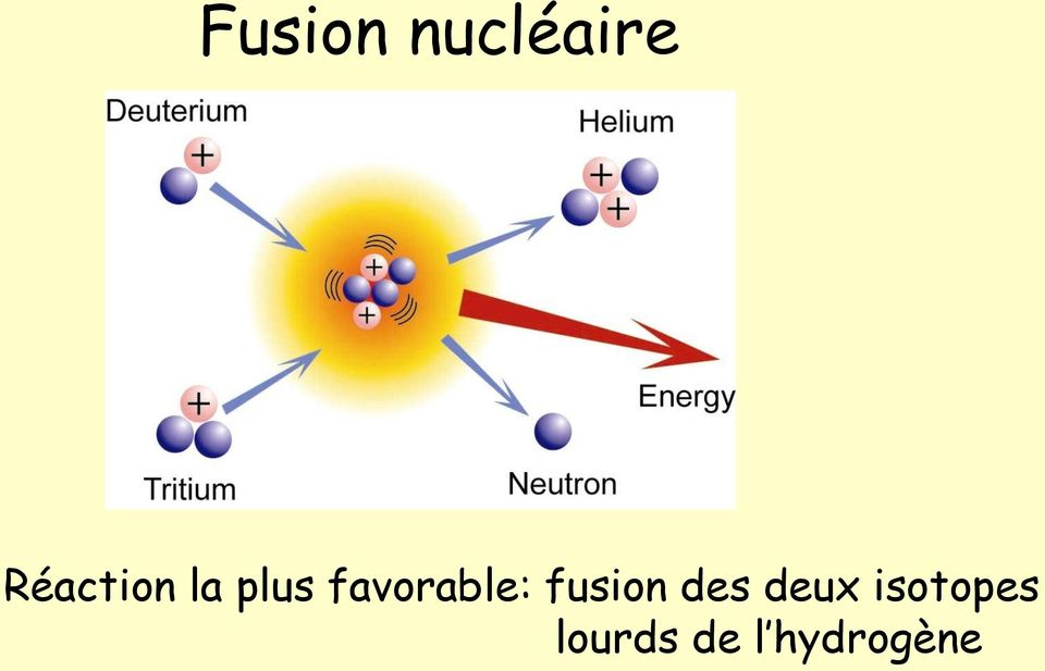 favorable: fusion des