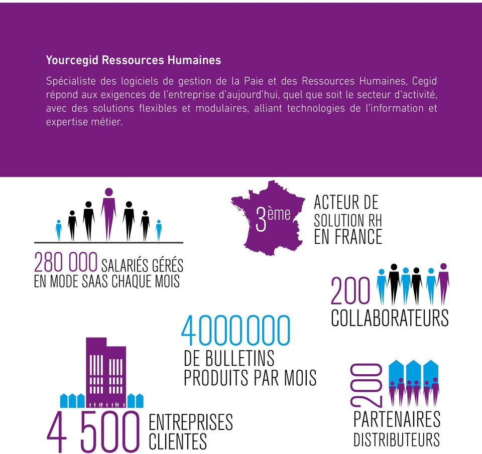 alliant technologies de l information et expertise métier.